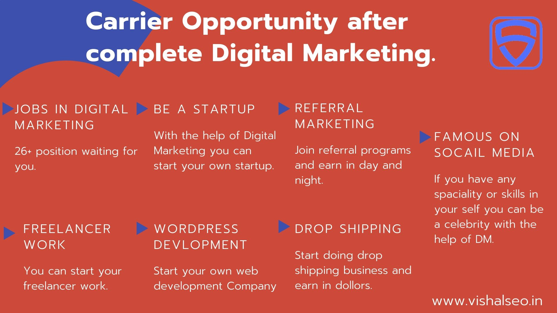 Carrier opportunity after complete digital marketing
